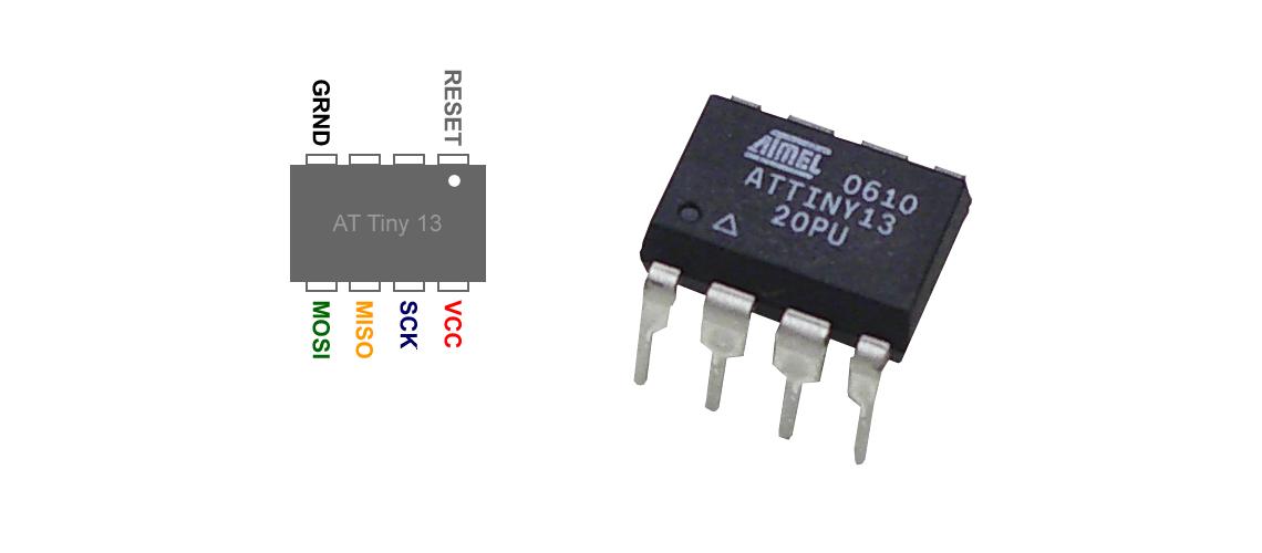 Ako zmeniť pin RESET pri AT TINY na bežný I/O vstup