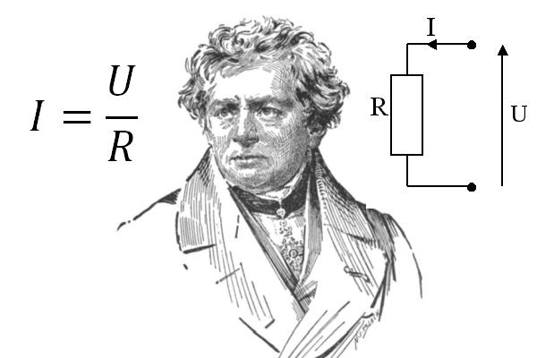 Georg Simon Ohm tvorca ohmovho zákona