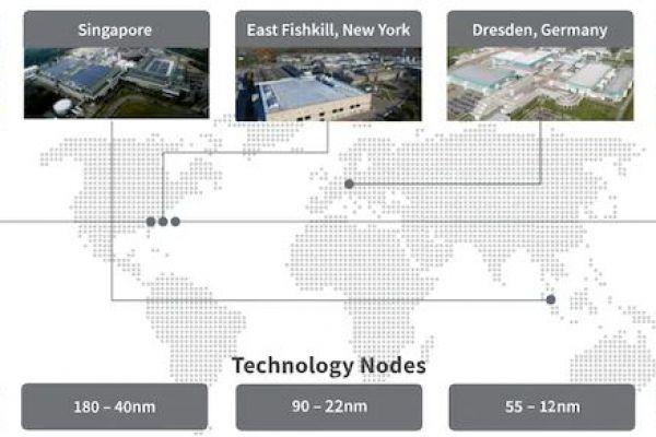 Globálna výroba nových čipov v roku 2021 v čase pokračovania čipovej krízy