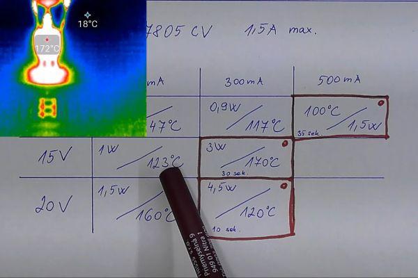 Lineárny stabilizátor 7805 bez chladiča - meranie teploty a zaťažiteľnosť