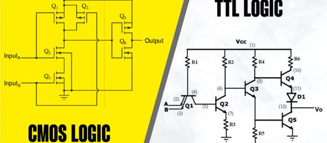 Porovnanie medzi CMOS a TTL logikou