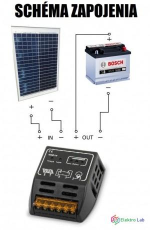 100wp-solarny-panel-polykrystalicky-a-prislusenstvo-k-tomu-big-2